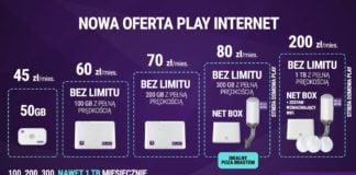 Play zaoferuje aż do 1TB pakietu transferu danych z pełną prędkością